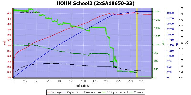 HOHM%20School2%20%282xSA18650-33%29