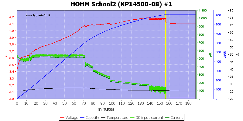 HOHM%20School2%20%28KP14500-08%29%20%231