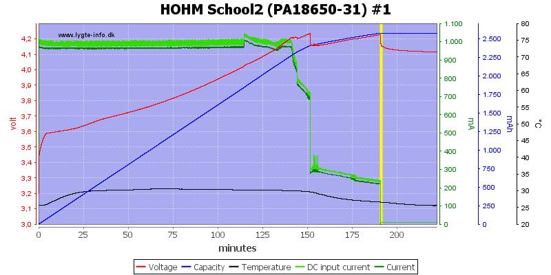 HOHM%20School2%20%28PA18650-31%29%20%231