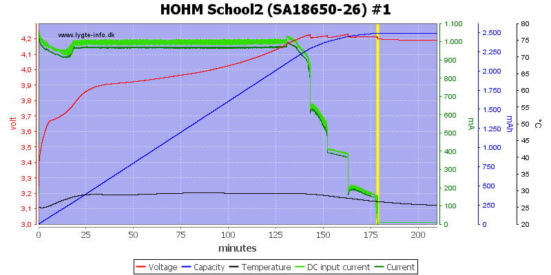 HOHM%20School2%20%28SA18650-26%29%20%231