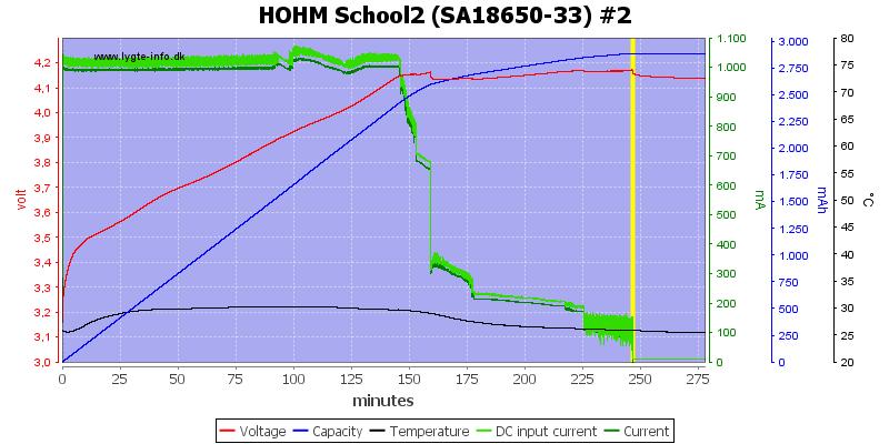 HOHM%20School2%20%28SA18650-33%29%20%232