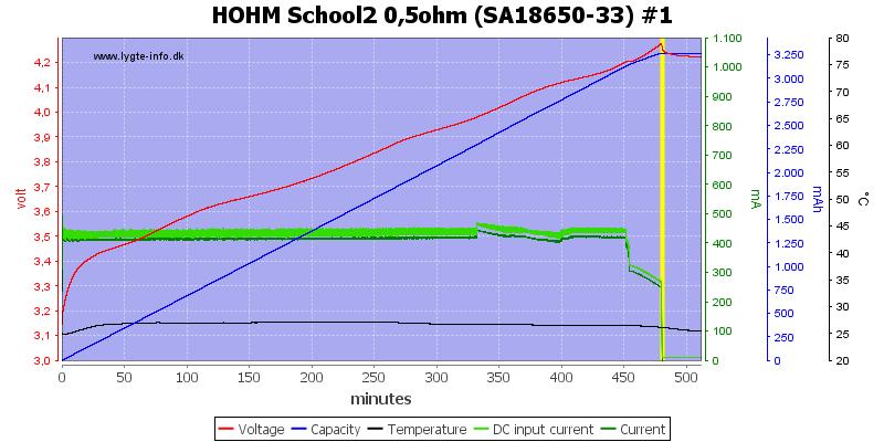 HOHM%20School2%200%2C5ohm%20%28SA18650-33%29%20%231