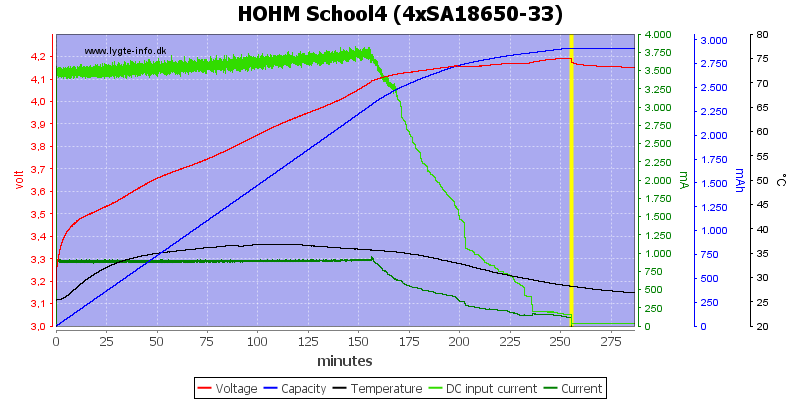 HOHM%20School4%20%284xSA18650-33%29