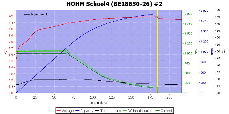 HOHM%20School4%20%28BE18650-26%29%20%232