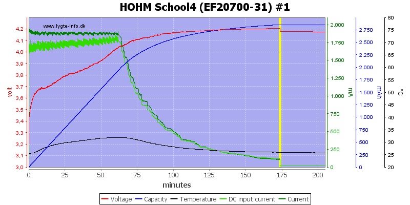 HOHM%20School4%20%28EF20700-31%29%20%231