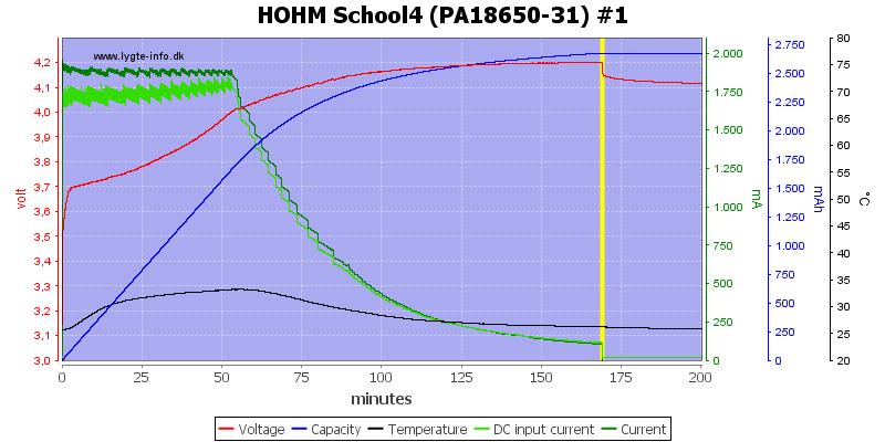 HOHM%20School4%20%28PA18650-31%29%20%231