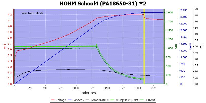 HOHM%20School4%20%28PA18650-31%29%20%232