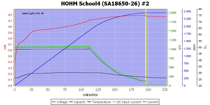 HOHM%20School4%20%28SA18650-26%29%20%232