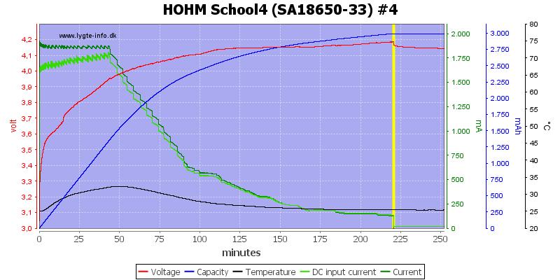 HOHM%20School4%20%28SA18650-33%29%20%234