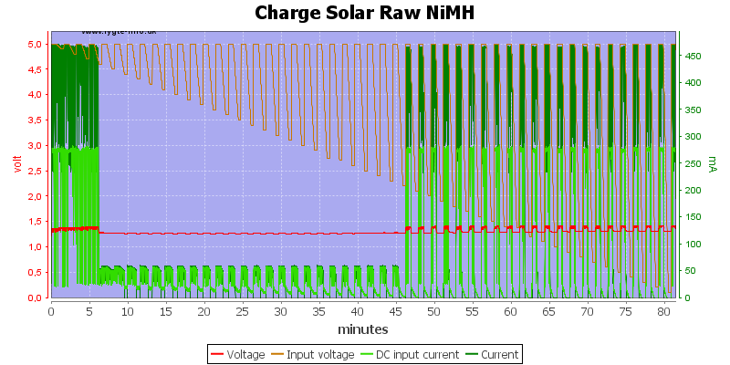 Charge%20Solar%20Raw%20NiMH
