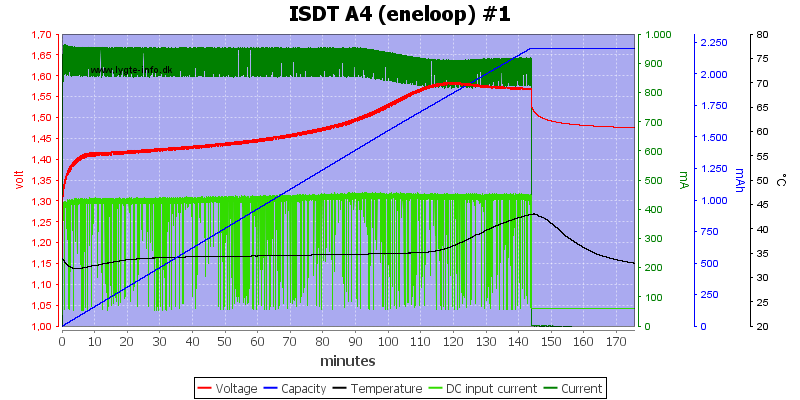ISDT%20A4%20%28eneloop%29%20%231