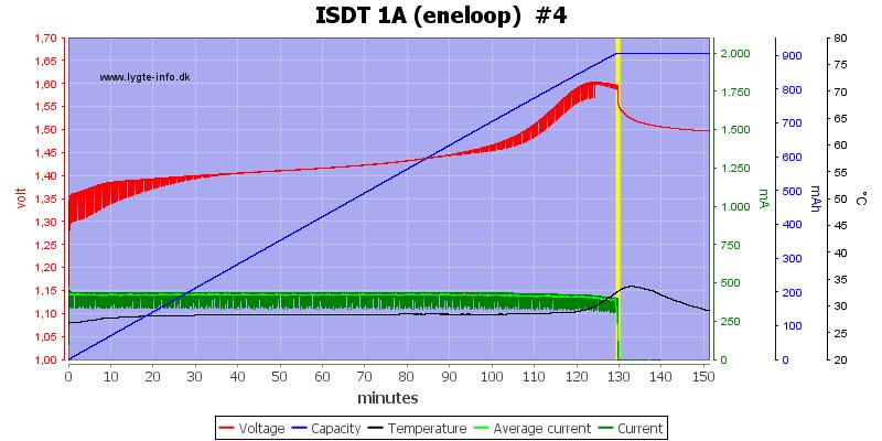 ISDT%201A%20%28eneloop%29%20%20%234