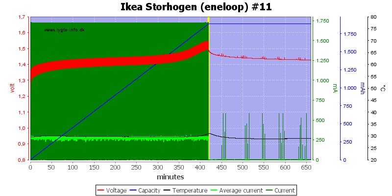 Ikea%20Storhogen%20%28eneloop%29%20%2311