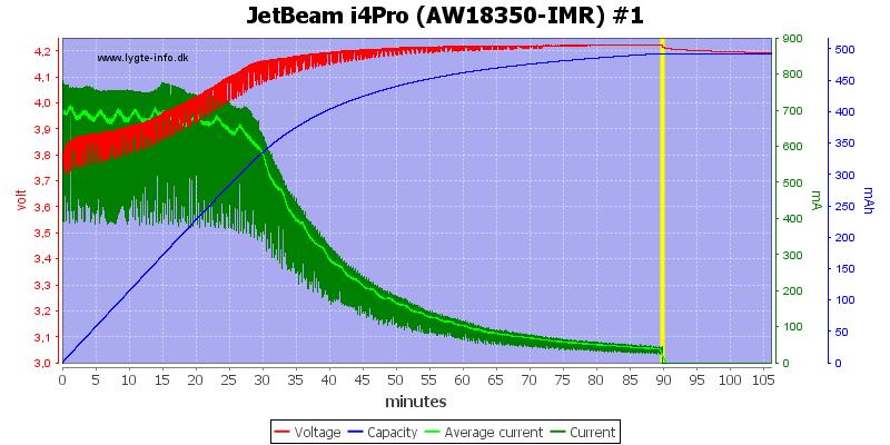 JetBeam%20i4Pro%20%28AW18350-IMR%29%20%231