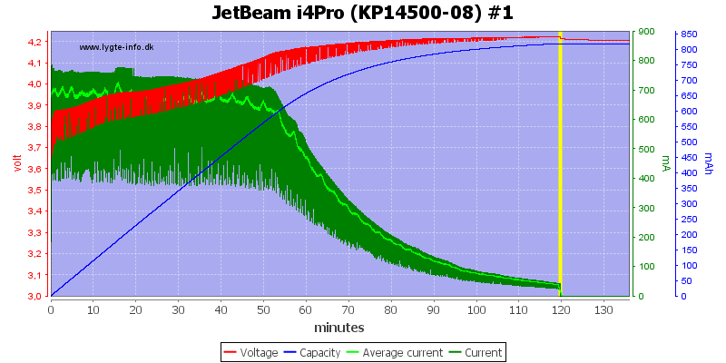 JetBeam%20i4Pro%20%28KP14500-08%29%20%231