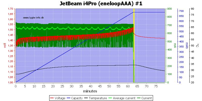 JetBeam%20i4Pro%20%28eneloopAAA%29%20%231