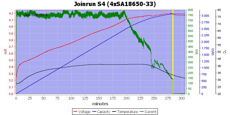 Joinrun%20S4%20%284xSA18650-33%29
