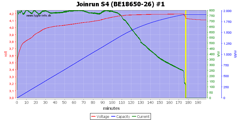 Joinrun%20S4%20%28BE18650-26%29%20%231