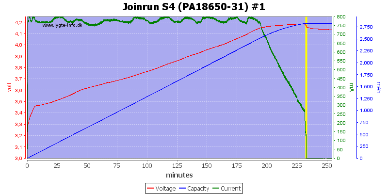 Joinrun%20S4%20%28PA18650-31%29%20%231