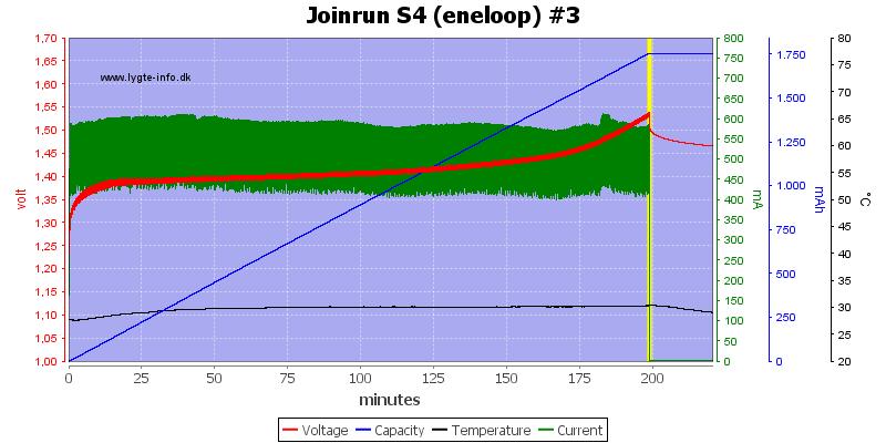 Joinrun%20S4%20%28eneloop%29%20%233