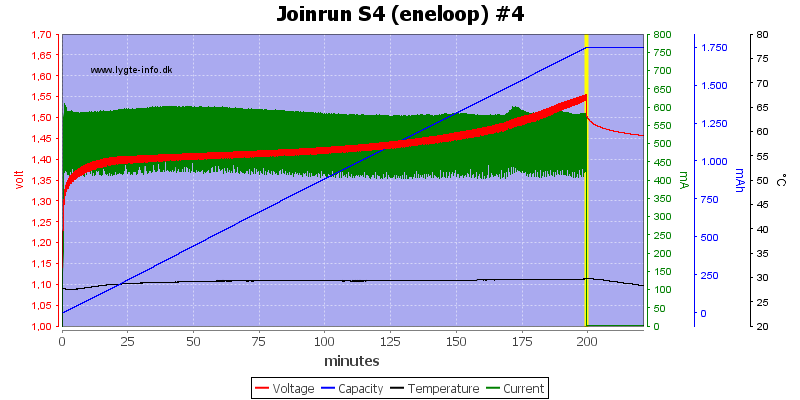 Joinrun%20S4%20%28eneloop%29%20%234