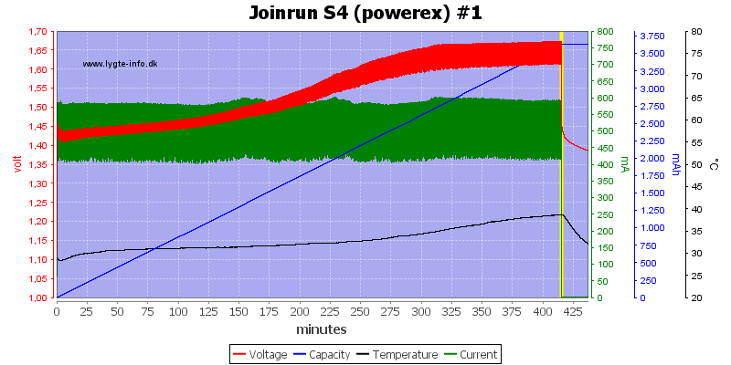 Joinrun%20S4%20%28powerex%29%20%231