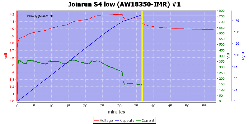 Joinrun%20S4%20low%20%28AW18350-IMR%29%20%231