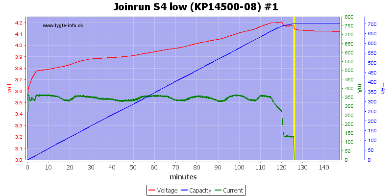 Joinrun%20S4%20low%20%28KP14500-08%29%20%231