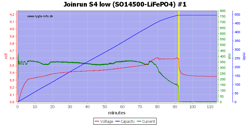 Joinrun%20S4%20low%20%28SO14500-LiFePO4%29%20%231