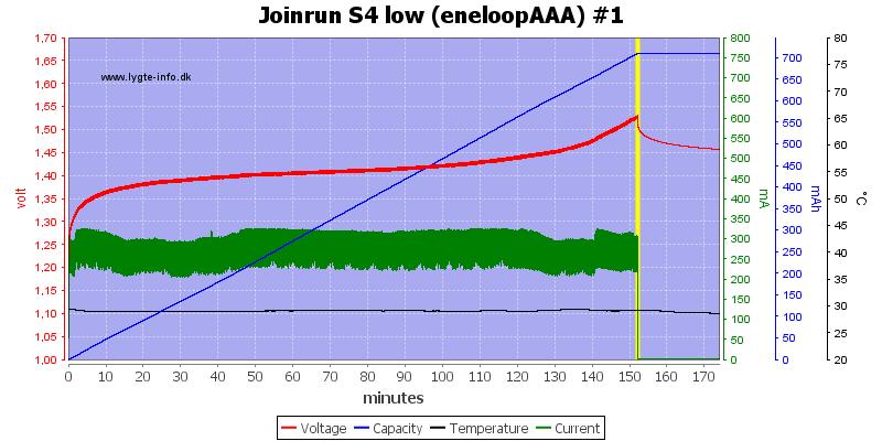 Joinrun%20S4%20low%20%28eneloopAAA%29%20%231