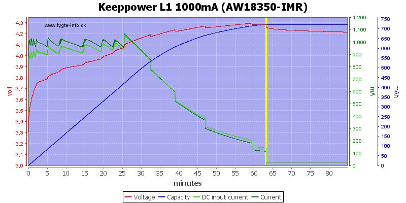 Keeppower%20L1%201000mA%20(AW18350-IMR)