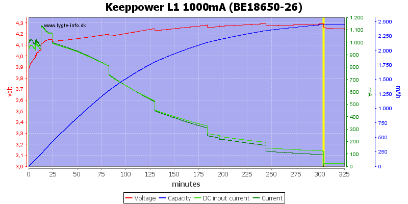 Keeppower%20L1%201000mA%20(BE18650-26)
