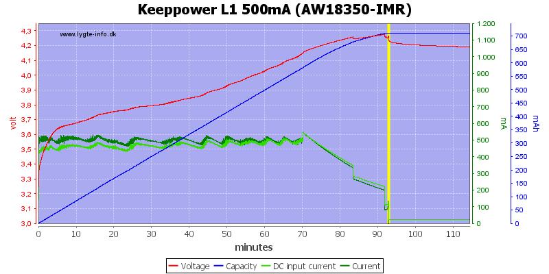 Keeppower%20L1%20500mA%20(AW18350-IMR)
