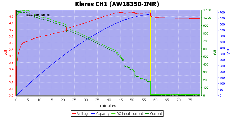 Klarus%20CH1%20(AW18350-IMR)