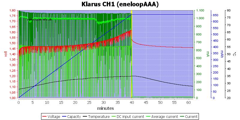 Klarus%20CH1%20(eneloopAAA)