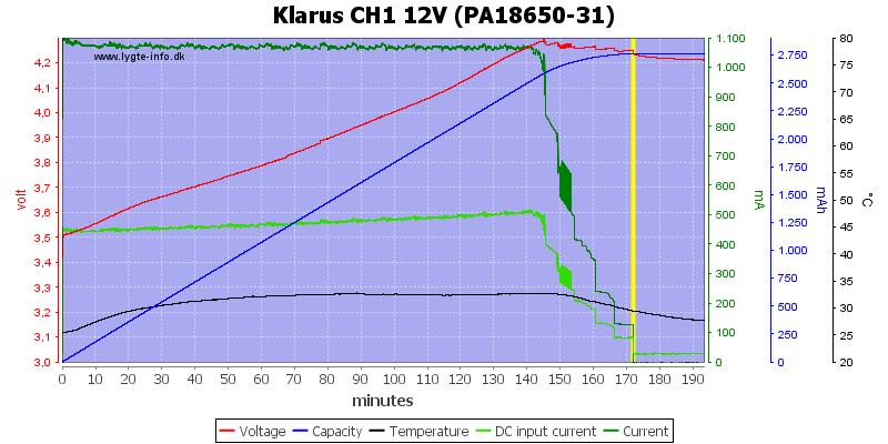 Klarus%20CH1%2012V%20(PA18650-31)