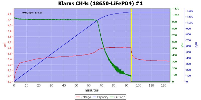 Klarus%20CH4s%20(18650-LiFePO4)%20%231