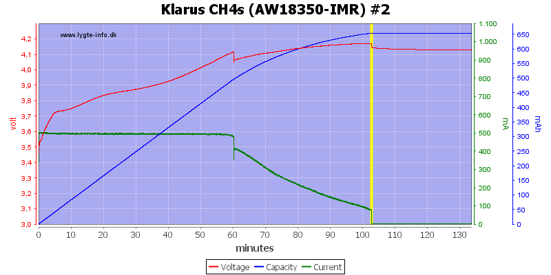 Klarus%20CH4s%20(AW18350-IMR)%20%232