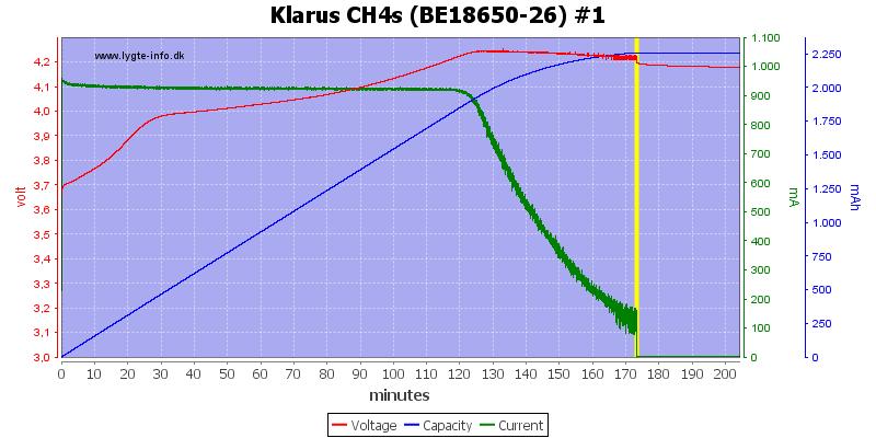 Klarus%20CH4s%20(BE18650-26)%20%231