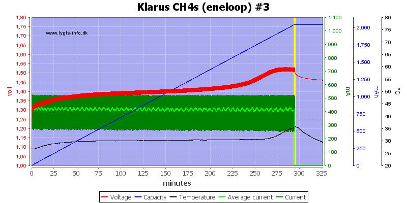 Klarus%20CH4s%20(eneloop)%20%233