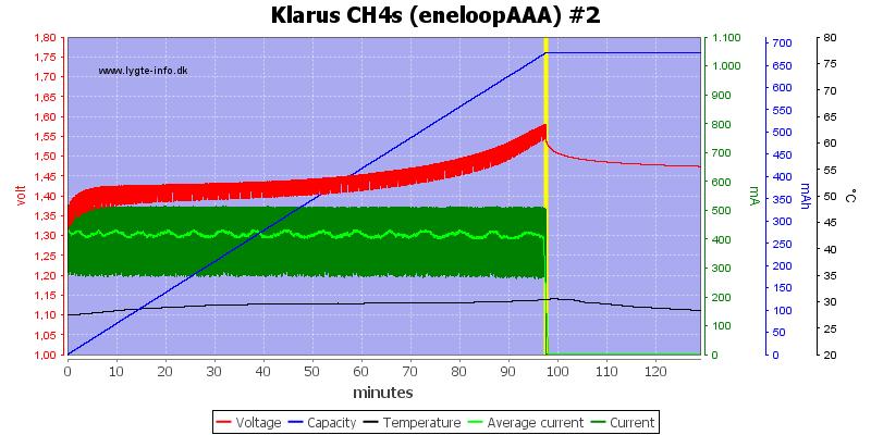 Klarus%20CH4s%20(eneloopAAA)%20%232