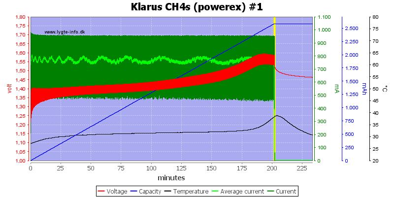 Klarus%20CH4s%20(powerex)%20%231