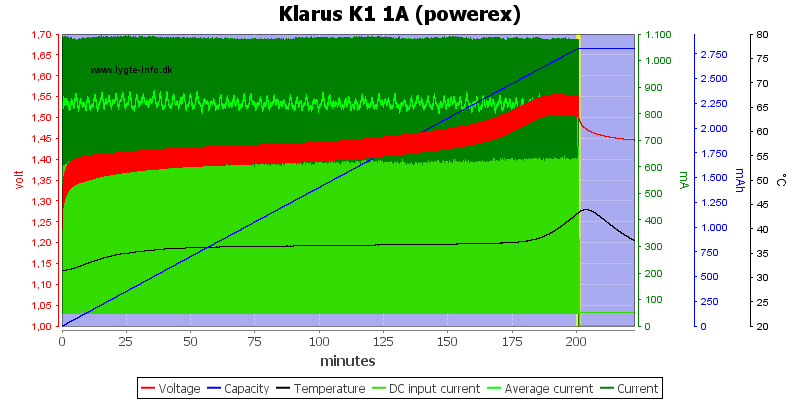 Klarus%20K1%201A%20%28powerex%29