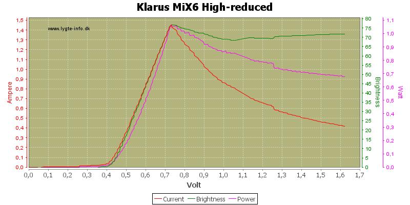 Klarus%20MiX6%20High-reduced