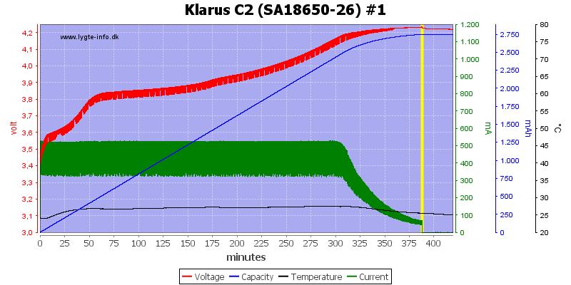 Klarus%20C2%20(SA18650-26)%20%231