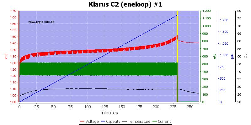 Klarus%20C2%20(eneloop)%20%231