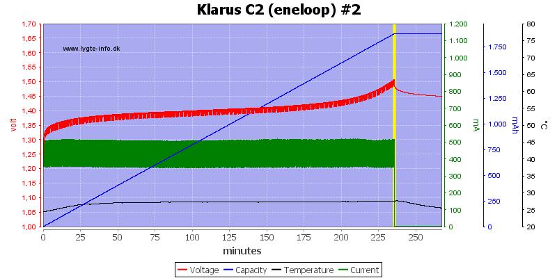 Klarus%20C2%20(eneloop)%20%232