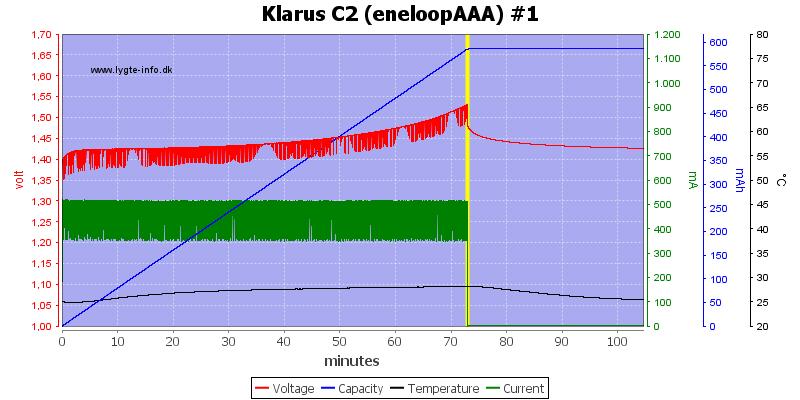 Klarus%20C2%20(eneloopAAA)%20%231