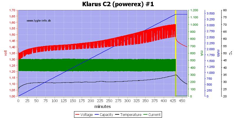 Klarus%20C2%20(powerex)%20%231