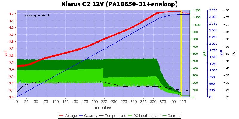 Klarus%20C2%2012V%20(PA18650-31+eneloop)